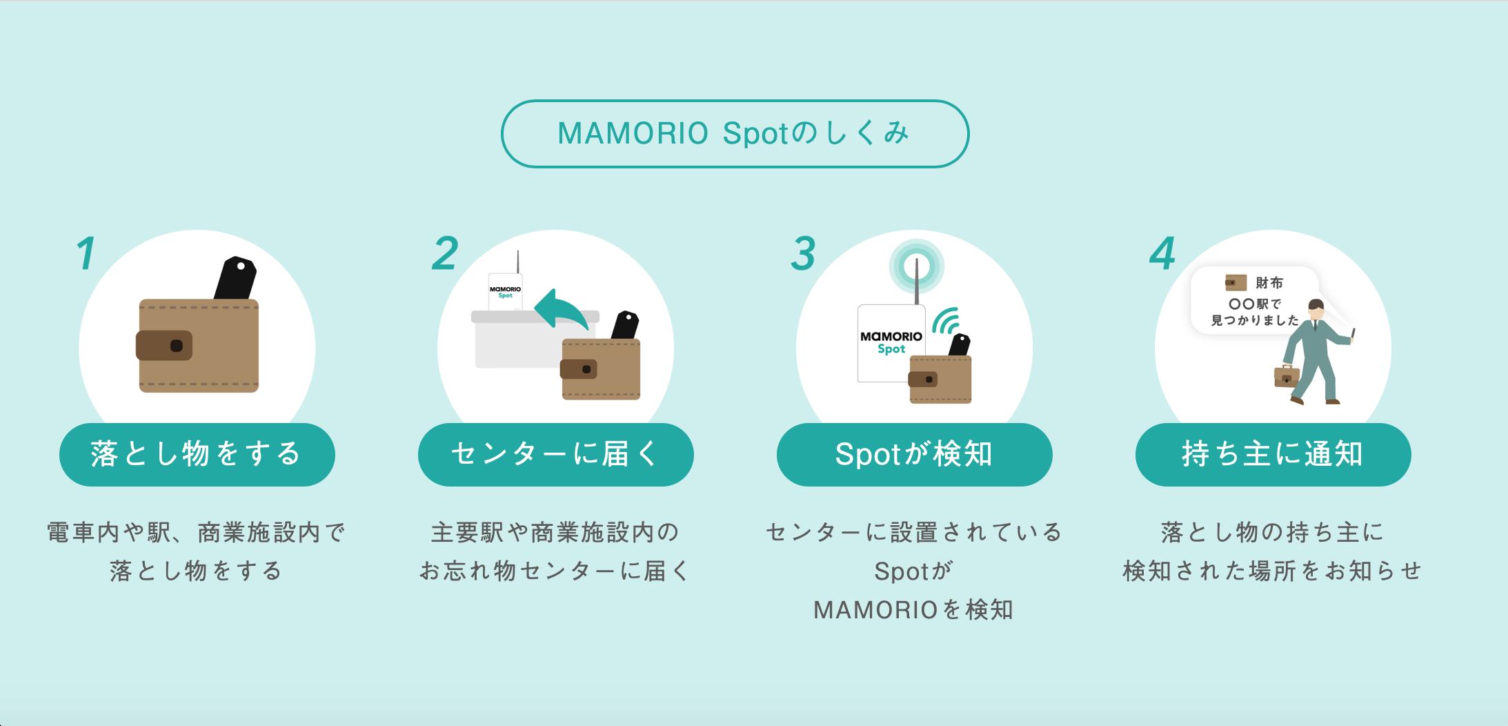 落とし物の管理に悩む事業者さまへ】「MAMORIO Spot」導入で、管理コスト削減と顧客満足向上の両立が可能です! | MAMORIOラボ